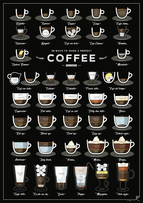 38 Ways to Make a Perfect Coffee - Original Product by