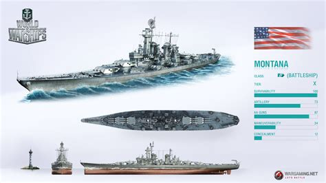 World of Warships Opens The Floodgates With Open Beta